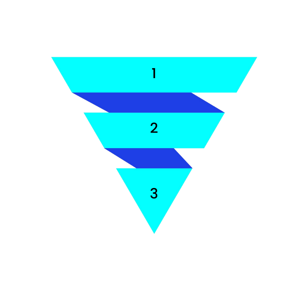 3 step marketing funnel in MCM blue